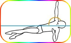 Swimming : -TOP DRILLS FOR BACKSTROKE