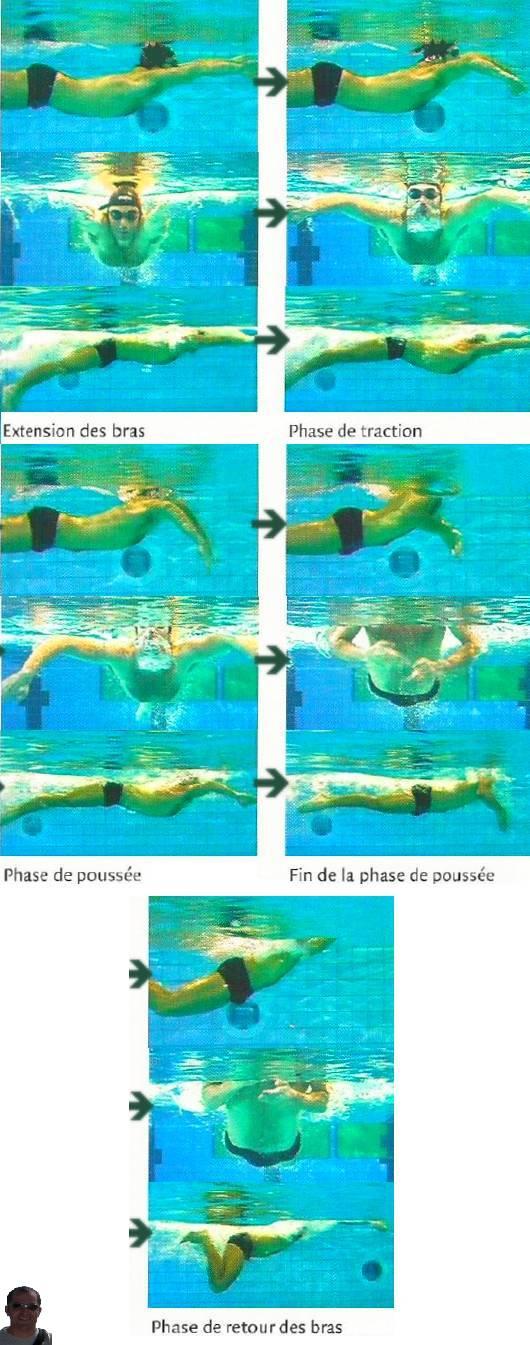 Technique de nage des seins